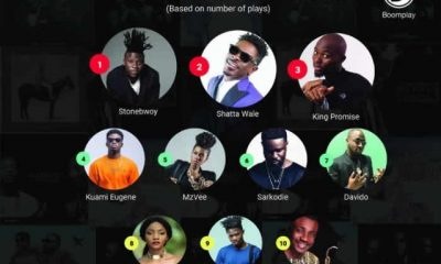 Stonebwoy lands No.1 on Boomplay's list of 'most listened to Artistes for 2018'